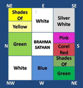Vastu colors for home choose right colors according to for Bathroom designs according to vastu